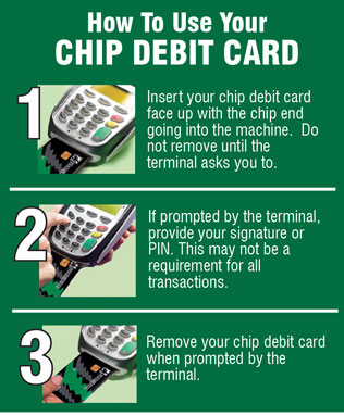Chip Card Steps
