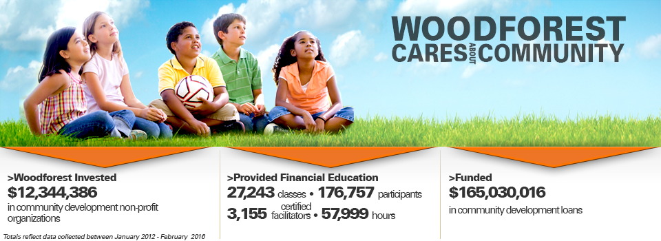 woodforest cares glossary